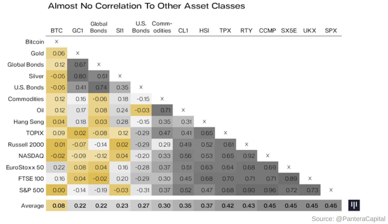 correlation1 (002)